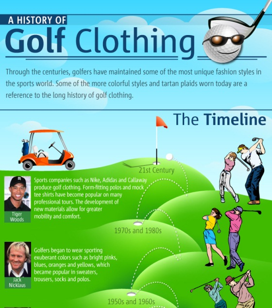 Joe Logo at work - golf clothing infographic